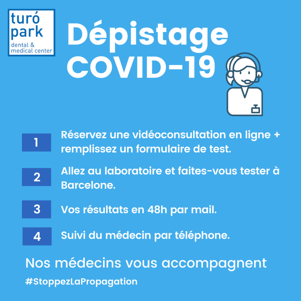 depistage test covid-19 - Turo Park dental and medical center